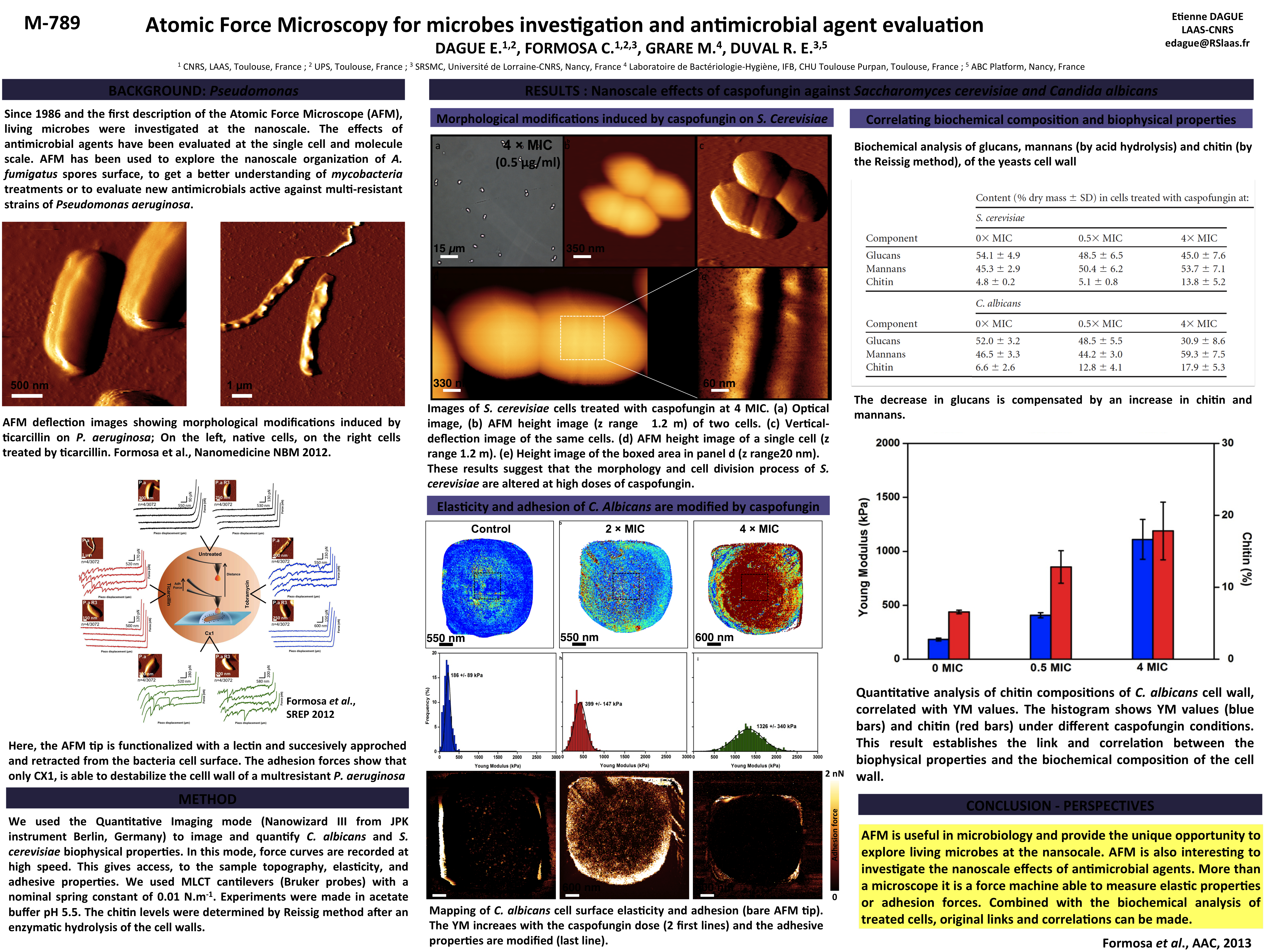 atomic contact force microscopy non thesis Image processing for precision atomic force microscopy by yee yeo image processing for precision atomic based on the tip-sample separation -contact, non.